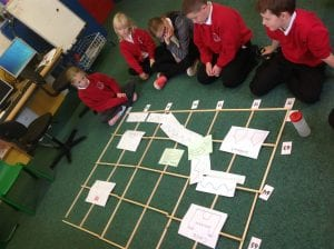 As part of our topic Alchemy Island, the children are learning how to plot co-ordinates on a map. They talked about high and low ground, contour lines, should a settlement be near a volcano or near to the river. They enjoyed the practical, hands on approach to their learning.